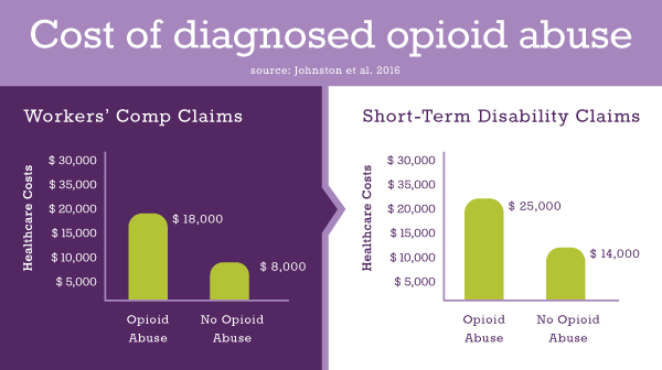 Opioid-Abuse-blog-graphic.png